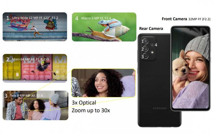 Samsung Galaxy A72: почти все параметры и что по цене – фото 2