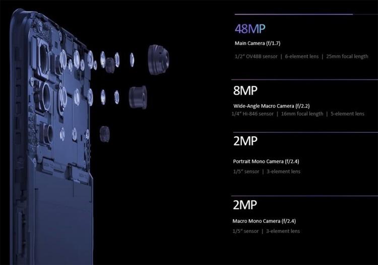 OPPO представила смартфоны F19 Pro и F19 Pro+ с квадрокамерами и процессорами MediaTek