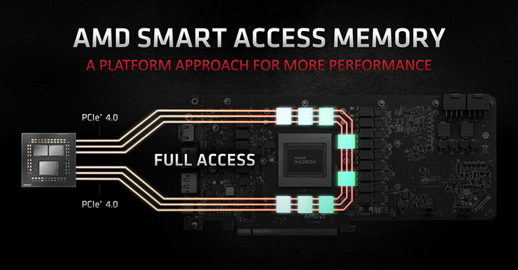 MSI added Smart Access Memory support to Ryzen 3000 CPUs in latest BIOS update for AMD B550 and X570 motherboards