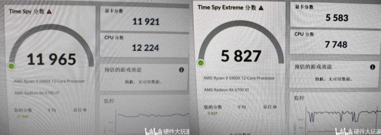 Результат Sapphire Radeon RX 6700 XT NITRO+ в 3DMark Time Spy