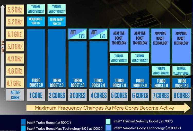 Источник изображения: Intel, Reddit
