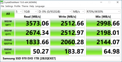 Samsung 970 EVO 1 Тбайт