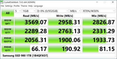 Samsung 980 1 Тбайт