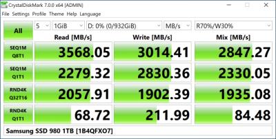 Samsung 980 1 Тбайт – Full Power Mode