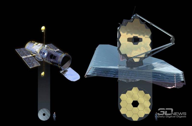 Устройство космических телескопов имени Хаббла и Уэбба и сравнение размера их зеркал. https://naked-science.ru/article/cosmonautics/nasa-uspeshno-ispytalo