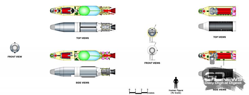 Спутники-фоторазведчики Lanyard и Gambit (показана оптическая система). Рисунок Дж. Кьяра. https://en.wikipedia.org/wiki/KH-6_Lanyard
