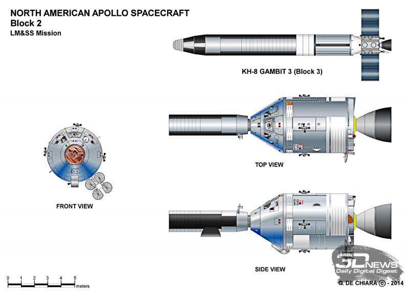 Так в представлении художника должен был выглядеть блок OCV системы LMSS, состыкованный с командно-служебным модулем Apollo. Для сравнения показан спутник-фоторазведчик Gambit-3. Рисунок Дж. Кьяра https://danielmarin.naukas.com/2014/09/18/proyecto-upward-cuando-la-nasa-quiso-mandar-un-satelite-espia-a-la-luna/