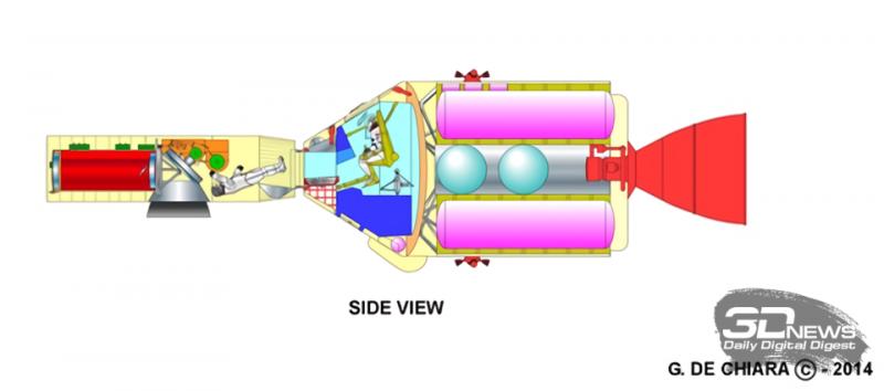 Астронавт экипажа Apollo выгружает кассету с пленкой из LMSS для возвращения ее на Землю. Рисунок Дж. Кьяра https://forum.nasaspaceflight.com/index.php?topic=23429.100