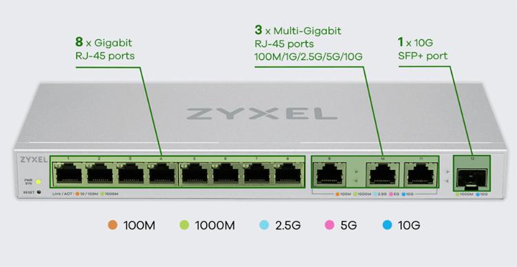 Представлен коммутатор Zyxel XGS1250-12 для организации удалённой работы с 12 портами до 10 Гбит