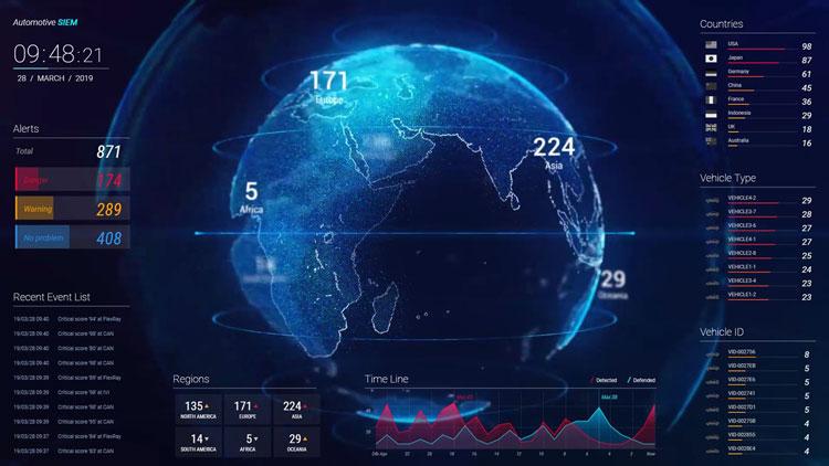 Интерфейс Центра обеспечения безопасности. Источник изображения: Panasonic