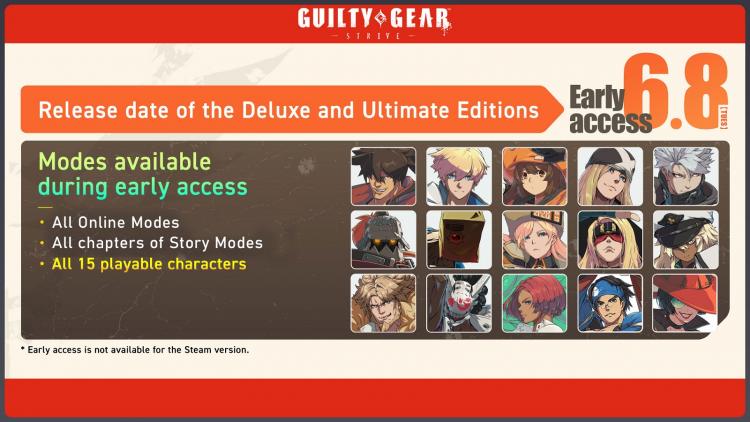 Разработчики Guilty Gear: Strive объявили о расширении раннего доступа для покупателей премиальных изданий