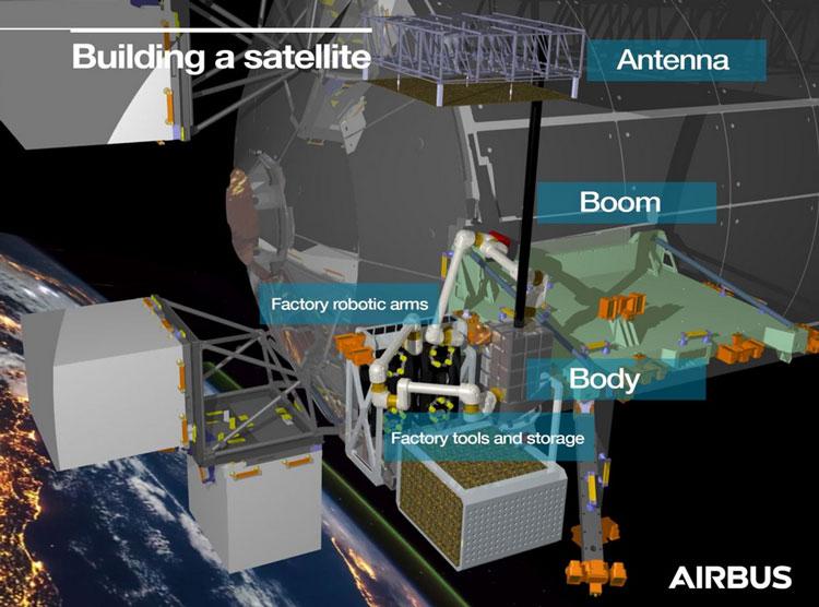 Проект европейской орбитальной сборочной платформы. Источник изображения: Airbus