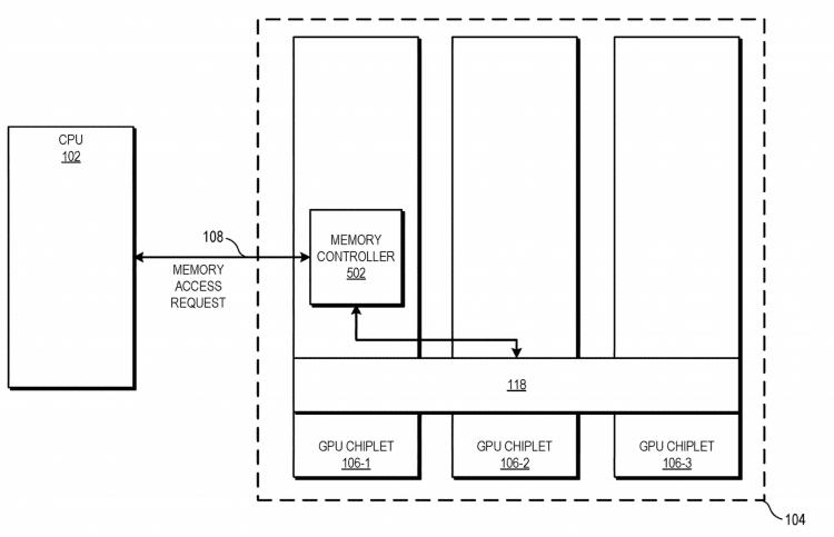 Блок-схема использования трёхчиплетной конфигурации