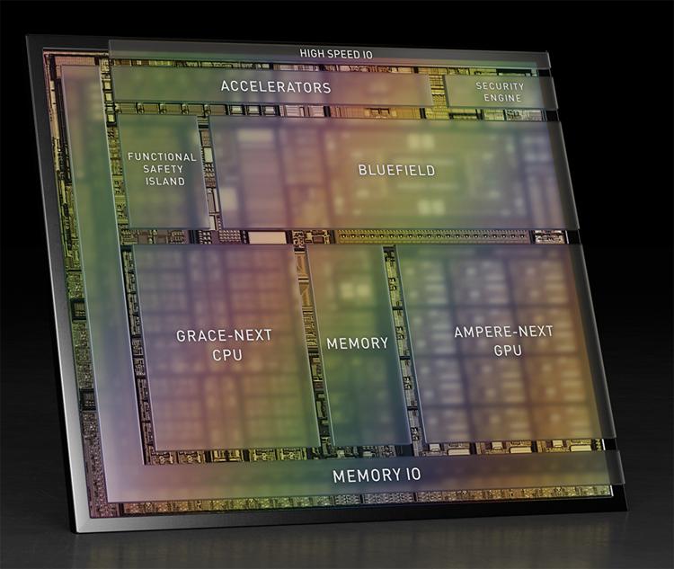 """NVIDIA представила мощную платформу DRIVE Atlan для самоуправляемых автомобилей"""""""