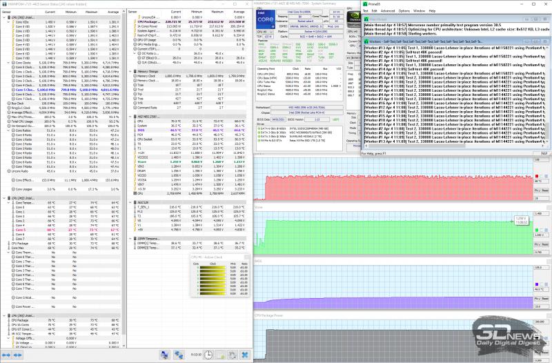 MSI MPG CoreLiquid K360 (1100-2400 об/мин)