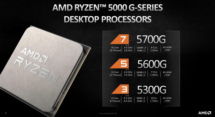 AMD introduced Ryzen 5000G desktop hybrid processors based on Zen 3 architecture