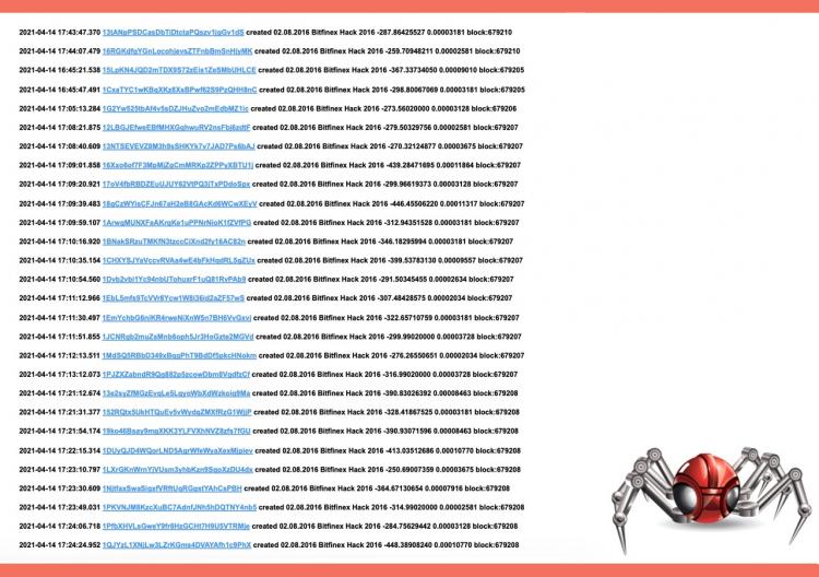 Часть из 12 208 переведённых биткоинов, украденных у Bitfinex в 2016 году, обнаруженная площадкой Btcparser.com