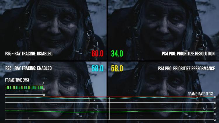 В плане качества изображения все протестированные версии демо Resident Evil Village выглядят примерно одинаково