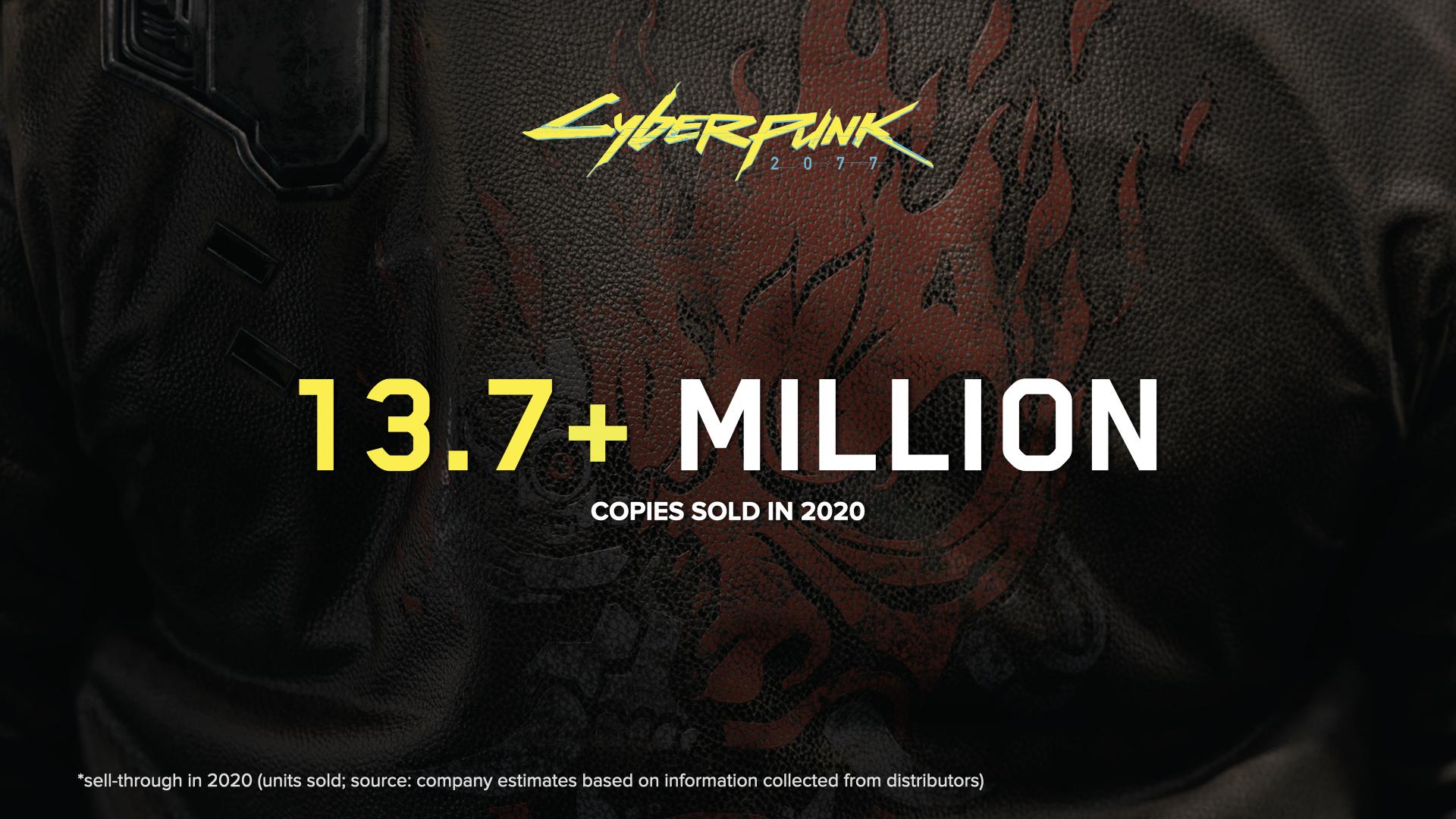 Финансовый отчёт CDPR: продажи Cyberpunk 2077 в 2020 году, сроки релиза мобильной The Witcher: Monster Slayer и другое