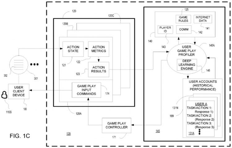 Иллюстрация из патента Sony