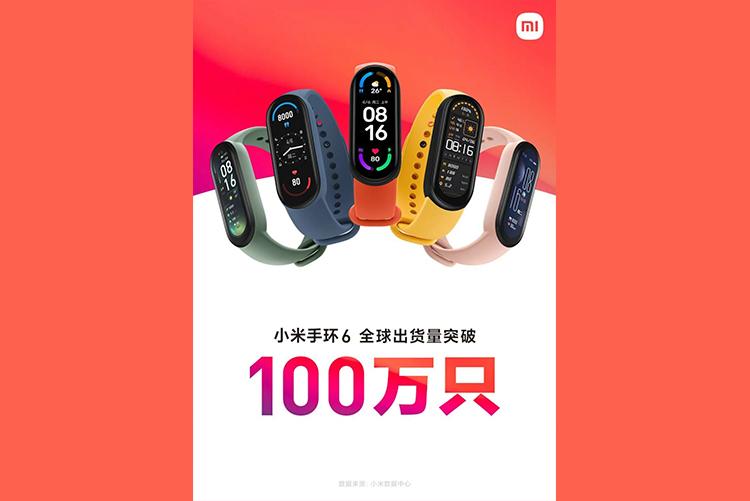 Источник: Xiaomi