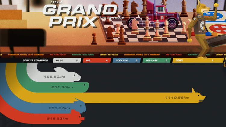 В 2019 году летнюю распродажу Steam сопровождал воображаемый гоночный Гран-при