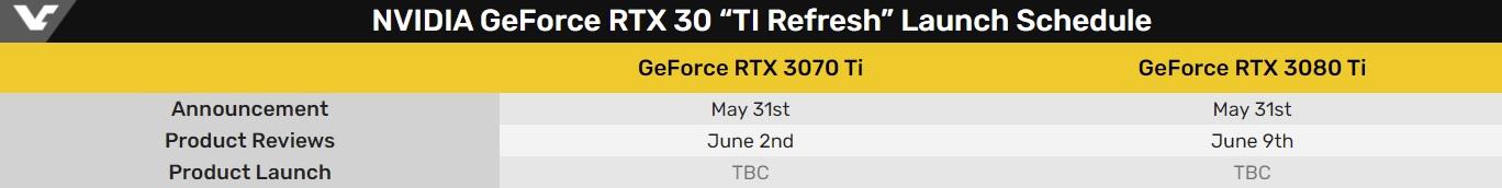 NVIDIA представит 31 мая видеокарты GeForce RTX 3080 Ti и RTX 3070 Ti. Их продажи стартуют в июне