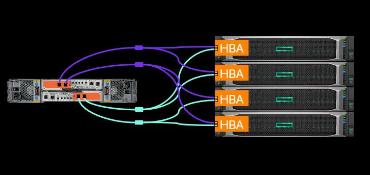 MSA Gen6 поддерживает отказоустойчивое подключение дисковых массивов