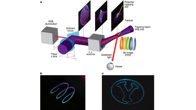Учёные создали настоящую голограмму — до неё можно дотронуться