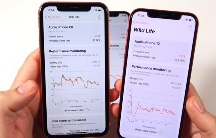 Выпущенный более 2,5 лет назад iPhone XR оказался производительнее iPhone 12 после выхода iOS 14.5.1