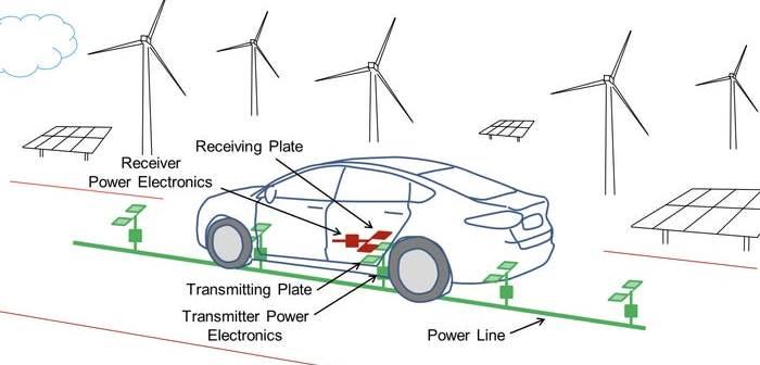 Учёные придумали способ зарядки электромобилей прямо во время движения