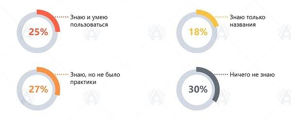 https://www.cnews.ru/