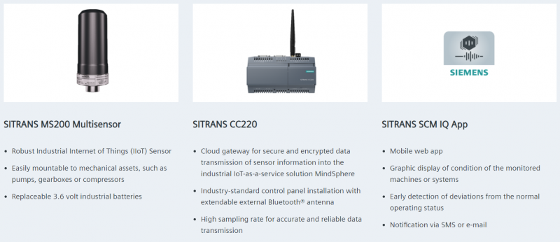 Siemens: SCM IQ system is built upon the following components