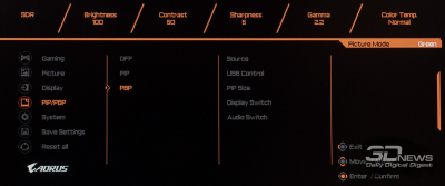Обзор игрового WQHD-монитора Gigabyte AORUS FI32Q: на правильном пути