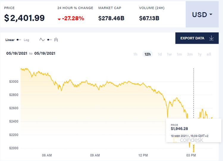 bitcoin 700