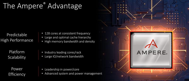 Ampere готовит 128-ядерный Arm-процессор Altra на базе 5-нм ядер Siryn собственного дизайна