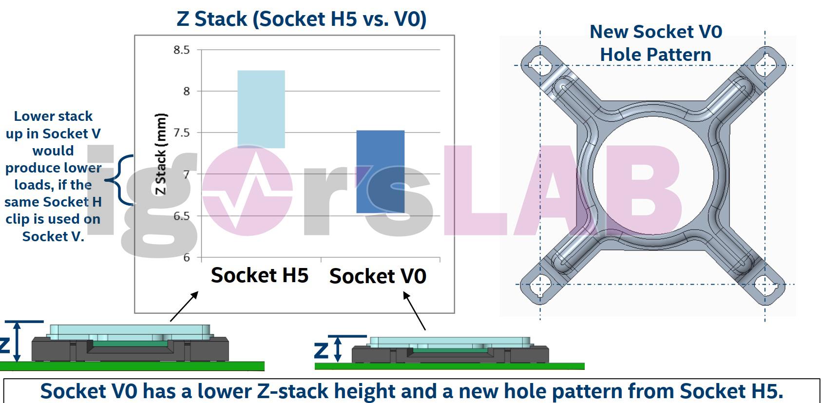Intel выпустит термоэлектрическую систему охлаждения для Alder Lake-S