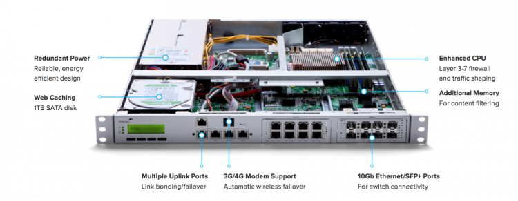 routexp.com: Cisco Meraki MX Security Appliances