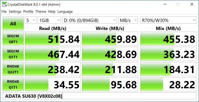 Лучший SATA SSD на терабайт: обзор и сравнительный тест 25 моделей