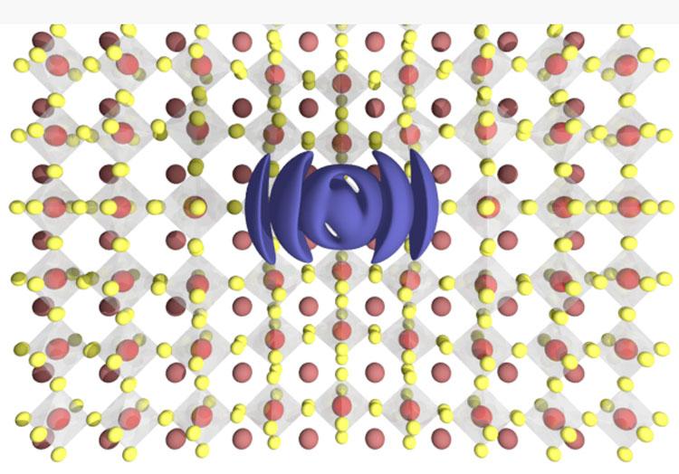 Графическое представление образования квантовой капли в кристаллической структуре перовскита. Источник изображения: Colin Sonninchsen