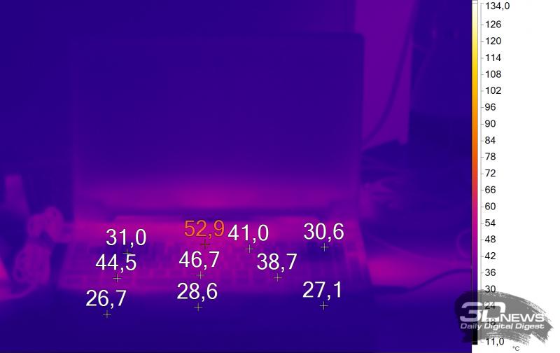Обзор игрового ноутбука ASUS TUF Gaming F15 (FX506H): новое железо ему к лицу17