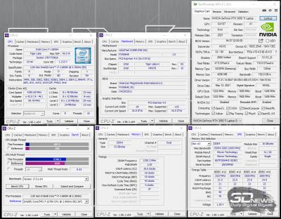 Обзор игрового ноутбука ASUS TUF Gaming F15 (FX506H): новое железо ему к лицу1