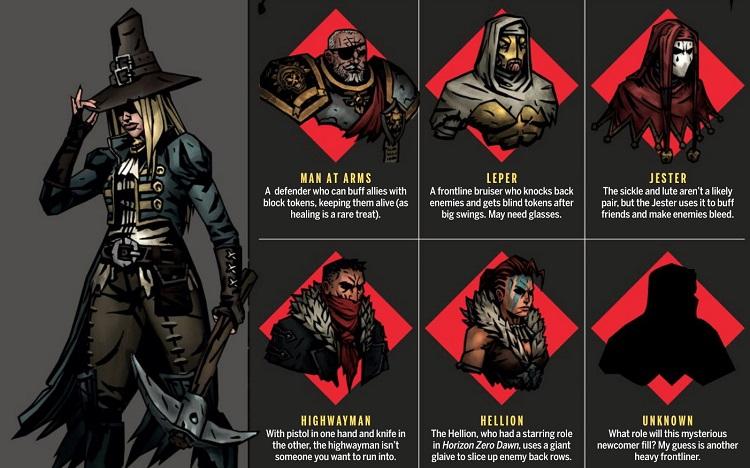 Одних и тех же персонажей в отряд взять не получится (увеличение по нажатию, источник изображения: PC Gamer)
