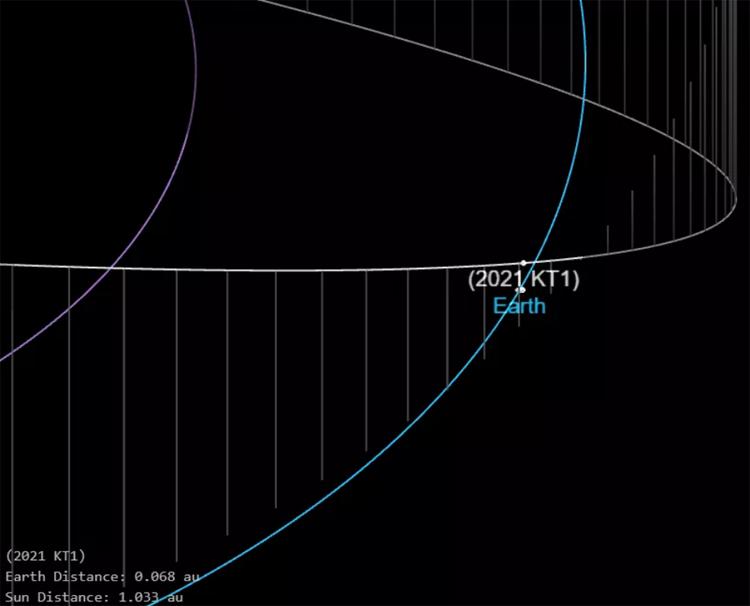 """Астероид размером больше Эйфелевой башни приблизится к Земле в первый день лета"""""""