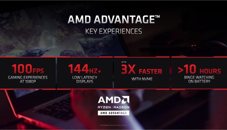 Изображение: AMD