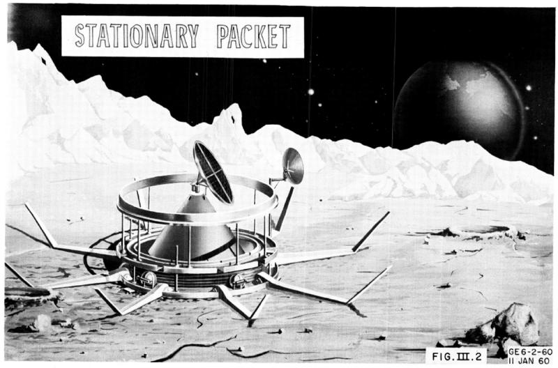Стационарный посадочный аппарат – напланетная станция. Источник: https://forum.nasaspaceflight.com/index.php?topic=28478.20