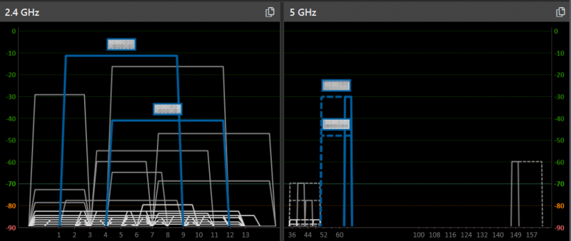 Так выглядит mesh Wi-Fi (основная и опорная сети) около одного из двух узлов