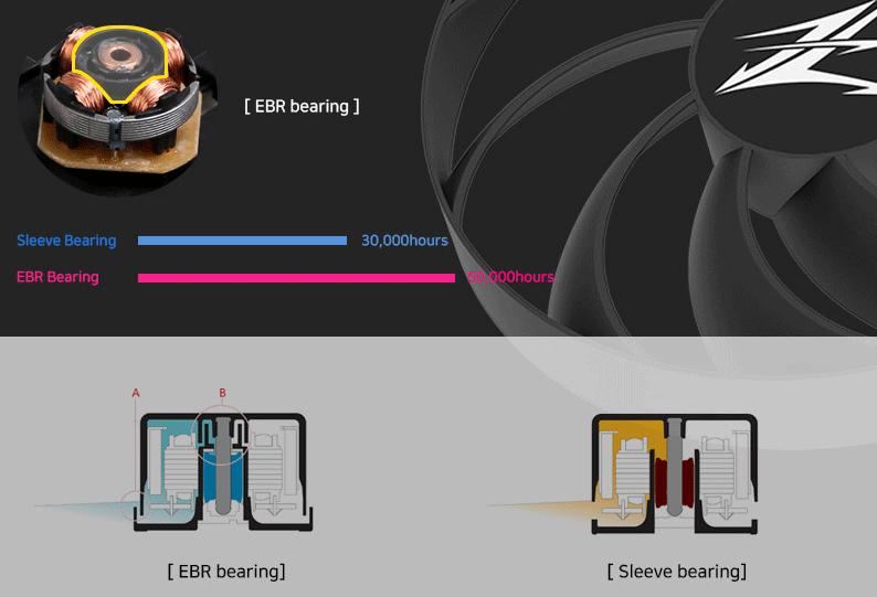 Обзор и тест процессорного кулера Zalman CNPS10X Performa Black: в духе времени26