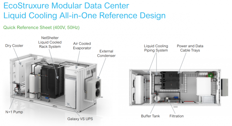 Schneider Electric: Liquid Cooling All-in-One Reference Design