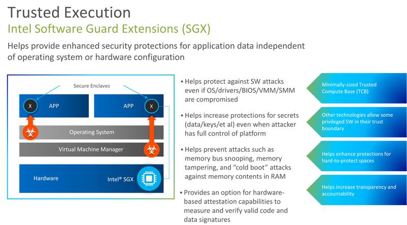 Защищённый анклав SGX может работать даже при скомпрометированных BIOS/VMM/SMM